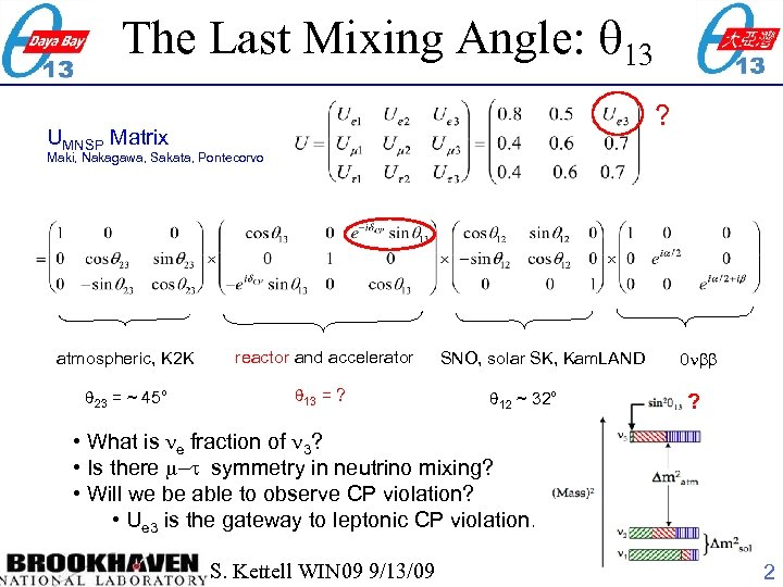 The Last Mixing Angle: 13 ? UMNSP Matrix Maki, Nakagawa, Sakata, Pontecorvo atmospheric, K