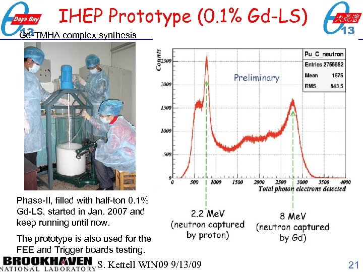 IHEP Prototype (0. 1% Gd-LS) Gd-TMHA complex synthesis Phase-II, filled with half-ton 0. 1%