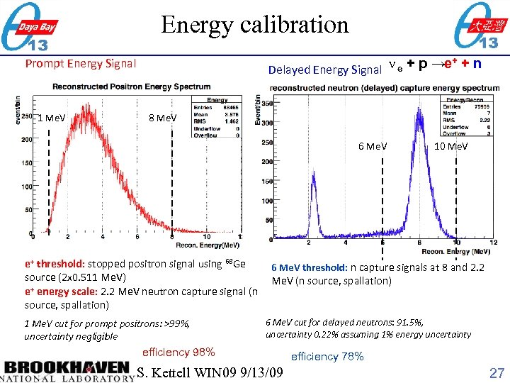 Energy calibration Prompt Energy Signal 1 Me. V + Delayed Energy Signal ν e