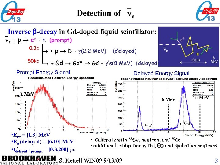 Detection of e Inverse -decay in Gd-doped liquid scintillator: e p e+ + n