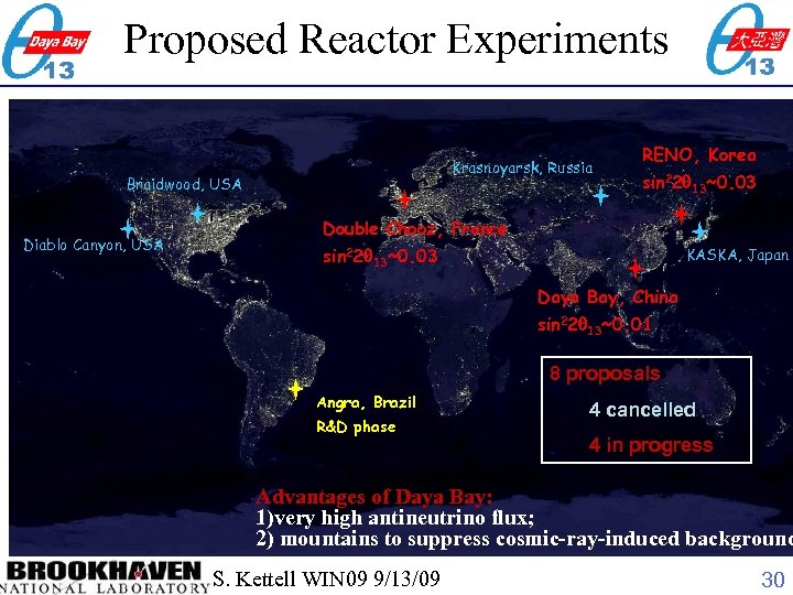 Proposed Reactor Experiments Krasnoyarsk, Russia Braidwood, USA Diablo Canyon, USA RENO, Korea sin 22