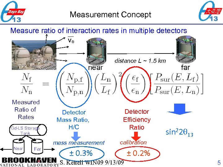 Measurement Concept Measure ratio of interaction rates in multiple detectors νe near Measured Ratio
