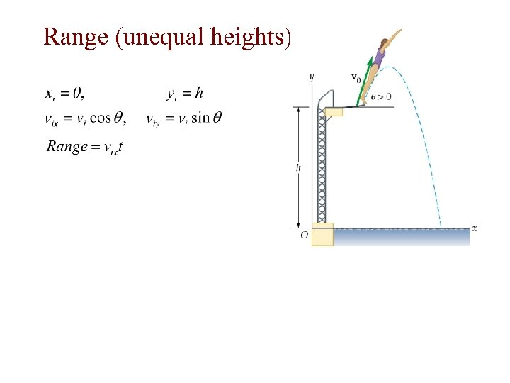 Range (unequal heights)