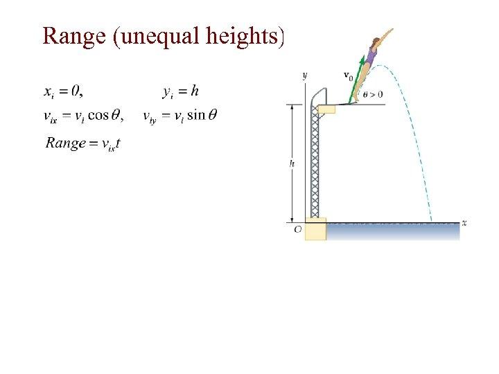 Range (unequal heights)