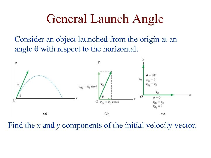 General Launch Angle Consider an object launched from the origin at an angle q