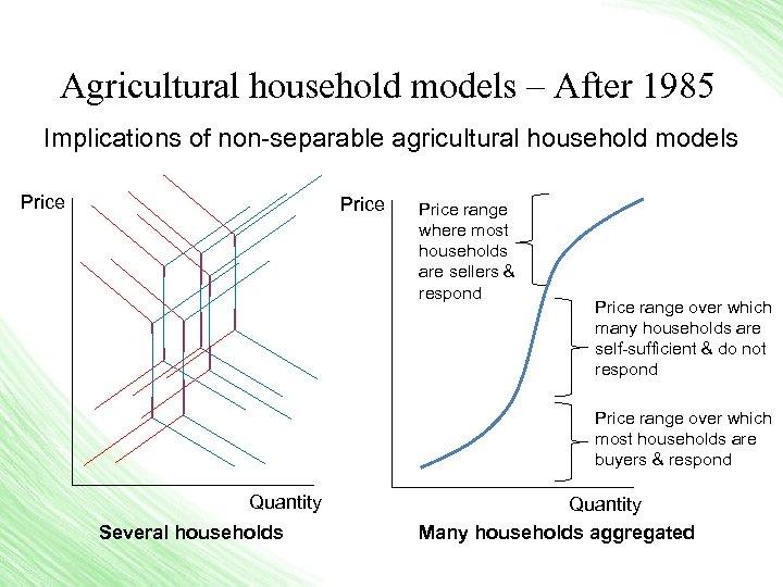 Agricultural household models – After 1985 Implications of non-separable agricultural household models Price range