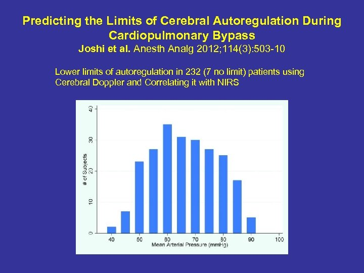 Predicting the Limits of Cerebral Autoregulation During Cardiopulmonary Bypass Joshi et al. Anesth Analg