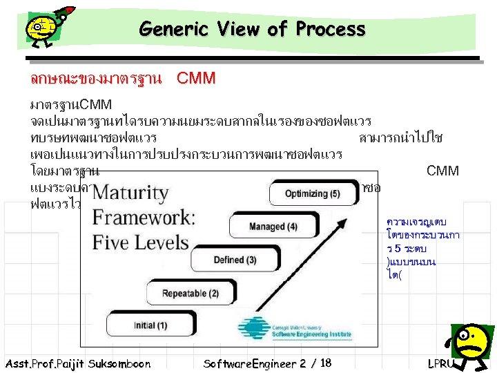 Generic View of Process ลกษณะของมาตรฐาน CMM มาตรฐานCMM จดเปนมาตรฐานทไดรบความนยมระดบสากลในเรองของซอฟตแวร ทบรษทพฒนาซอฟตแวร สามารถนำไปใช เพอเปนแนวทางในการปรบปรงกระบวนการพฒนาซอฟตแวร โดยมาตรฐาน CMM แบงระดบความสามารถในการพฒนาซอฟตแวรของบรษทผพฒนาซอ
