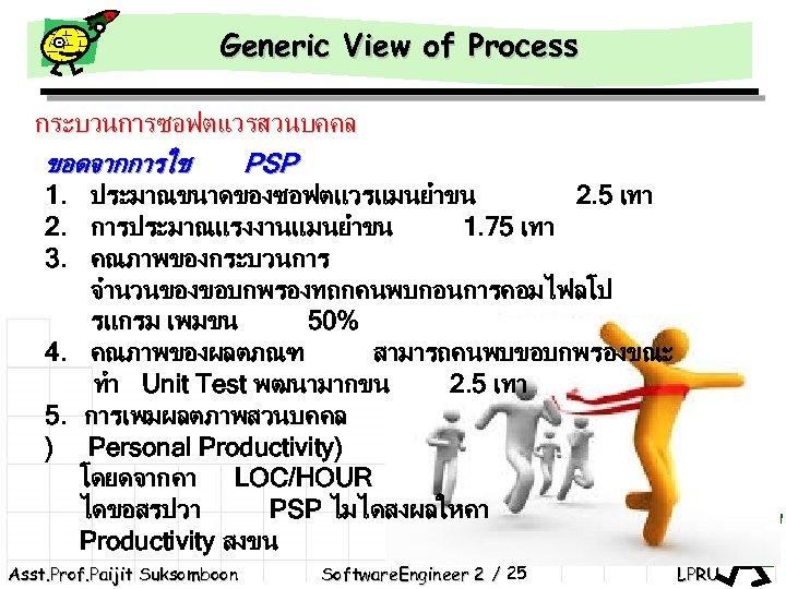 Generic View of Process กระบวนการซอฟตแวรสวนบคคล ขอดจากการใช PSP 1. ประมาณขนาดของซอฟตแวรแมนยำขน 2. 5 เทา 2. การประมาณแรงงานแมนยำขน