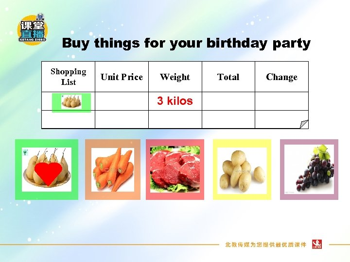 Buy things for your birthday party Shopping List Unit Price Weight 3 kilos Total