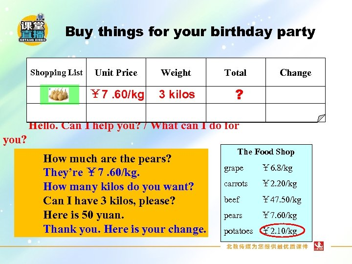 Buy things for your birthday party Unit Price Weight ¥ 7. 60/kg Shopping List