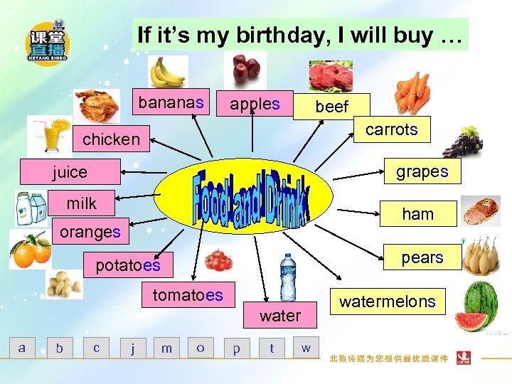 If it's my birthday, I will buy … If it's my birthday, I like