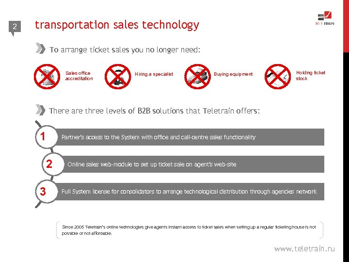 2 transportation sales technology To arrange ticket sales you no longer need: Sales office
