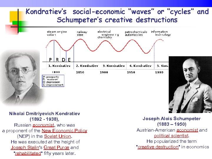 "Kondratiev's social-economic ""waves"" or ""cycles"" and Schumpeter's creative destructions Nikolai Dmitriyevich Kondratiev (1892 -"