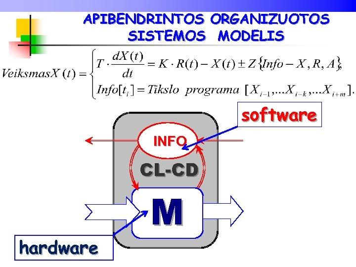 APIBENDRINTOS ORGANIZUOTOS SISTEMOS MODELIS software INFO CL-CD hardware M