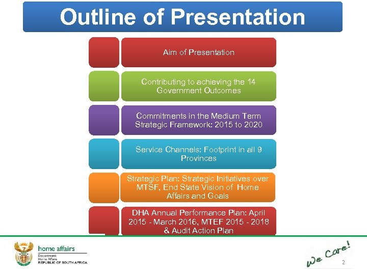 Outline of Presentation Aim of Presentation Contributing to achieving the 14 Government Outcomes Commitments