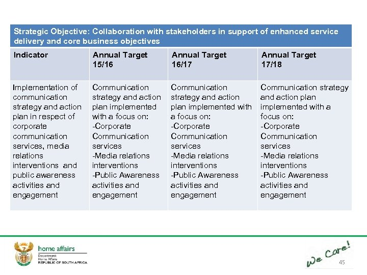 Strategic Objective: Collaboration with stakeholders in support of enhanced service delivery and core business