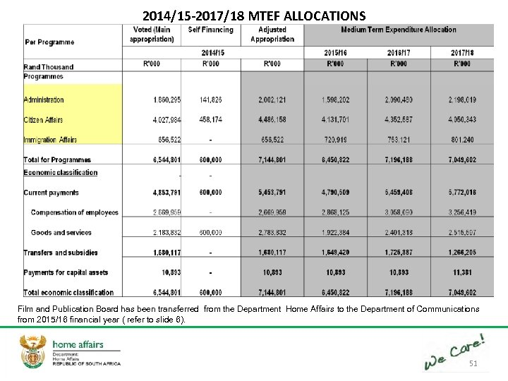 2014/15 -2017/18 MTEF ALLOCATIONS Film and Publication Board has been transferred from the Department