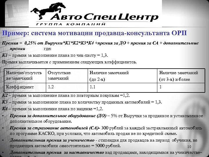 Пример: система мотивации продавца-консультанта ОРП Премия = 0, 25% от Выручки*К 1*К 2*К 3*К