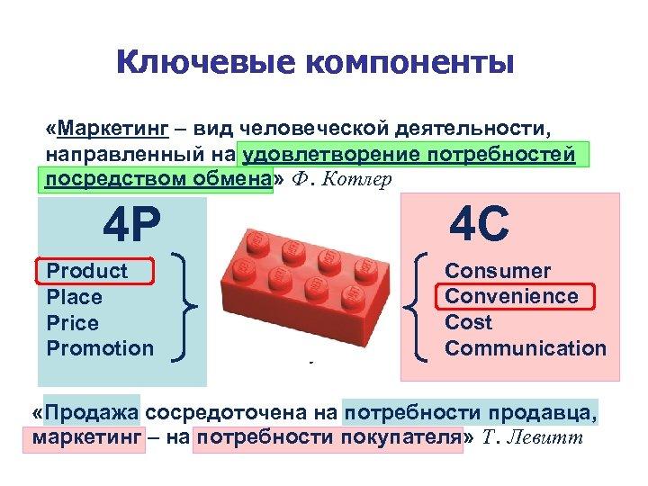 Ключевые компоненты «Маркетинг – вид человеческой деятельности, направленный на удовлетворение потребностей посредством обмена» Ф.