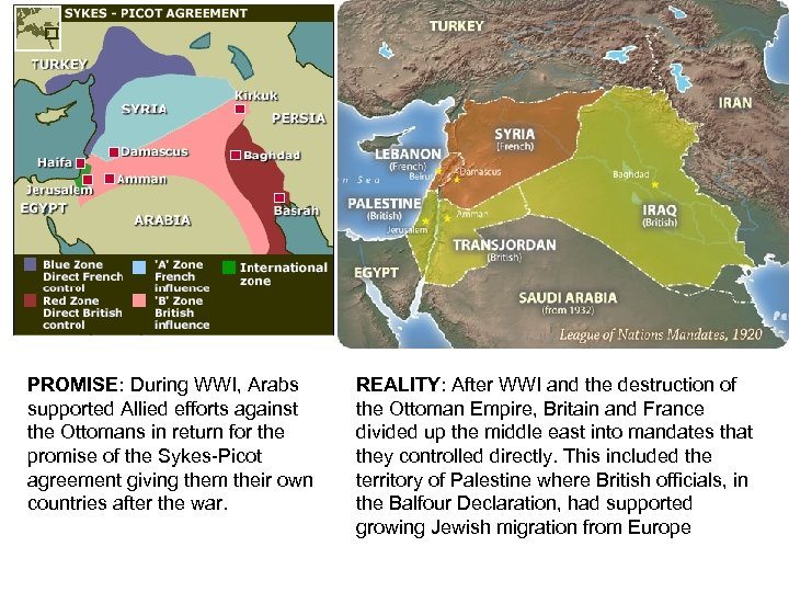 PROMISE: During WWI, Arabs supported Allied efforts against the Ottomans in return for the