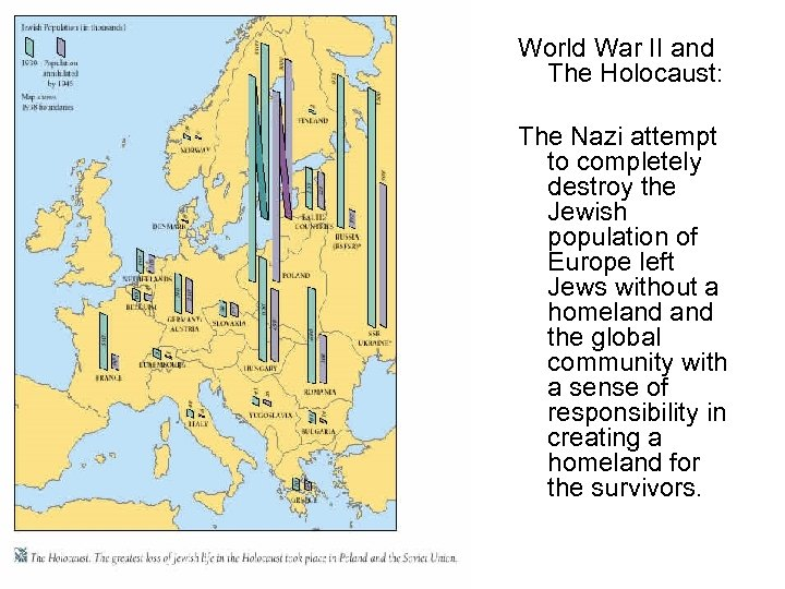 World War II and The Holocaust: The Nazi attempt to completely destroy the Jewish