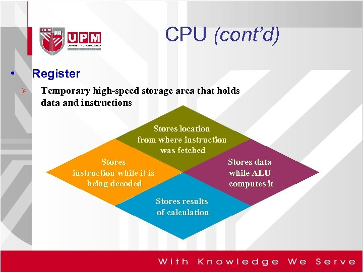 CPU (cont'd) • Register Ø Temporary high-speed storage area that holds data and instructions