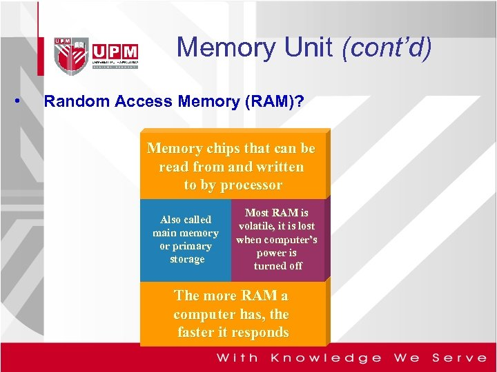 Memory Unit (cont'd) • Random Access Memory (RAM)? Memory chips that can be read