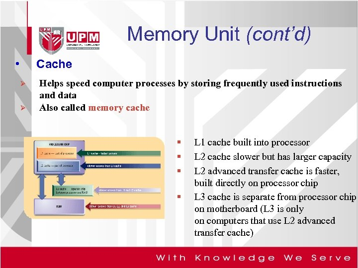 Memory Unit (cont'd) • Cache Ø Ø Helps speed computer processes by storing frequently