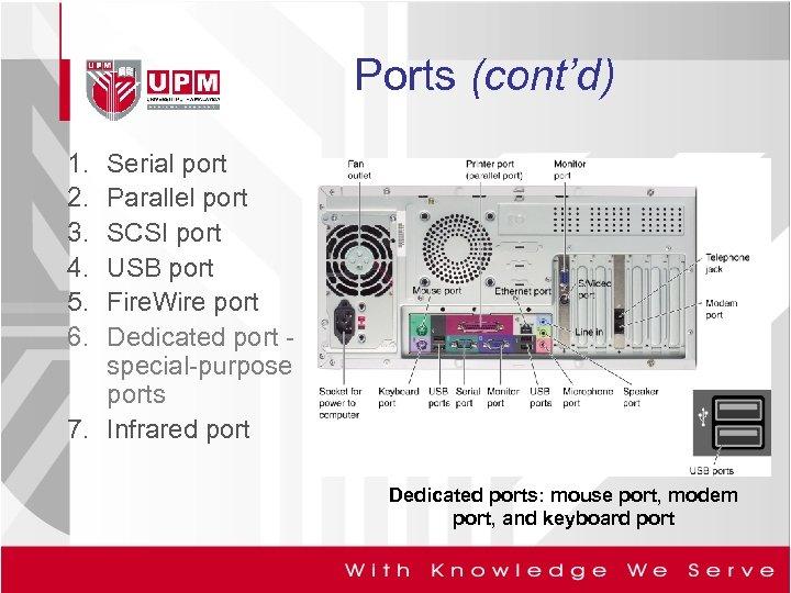 Ports (cont'd) 1. 2. 3. 4. 5. 6. Serial port Parallel port SCSI port