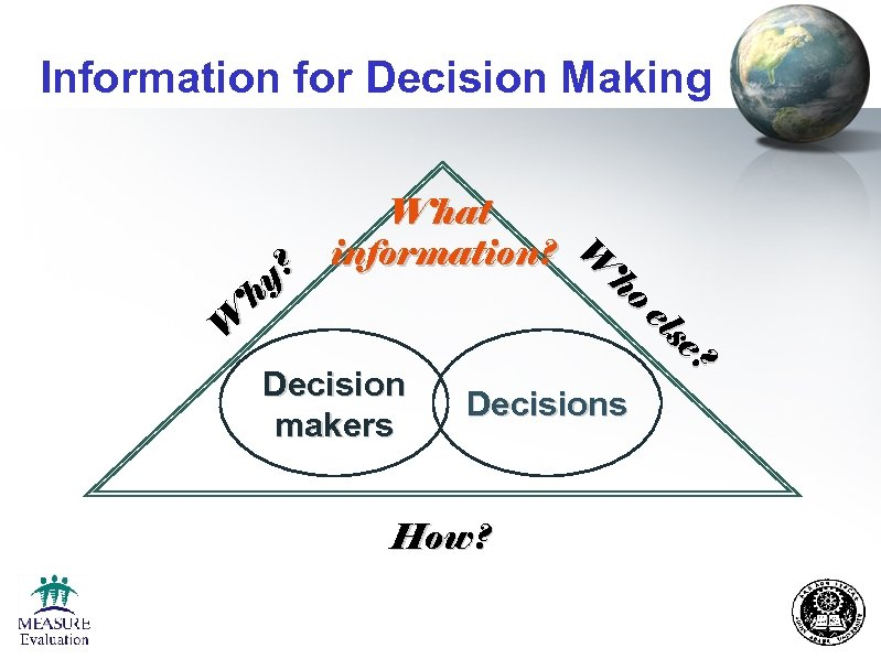 Information for Decision Making W hy ? What information? W ho el se ?