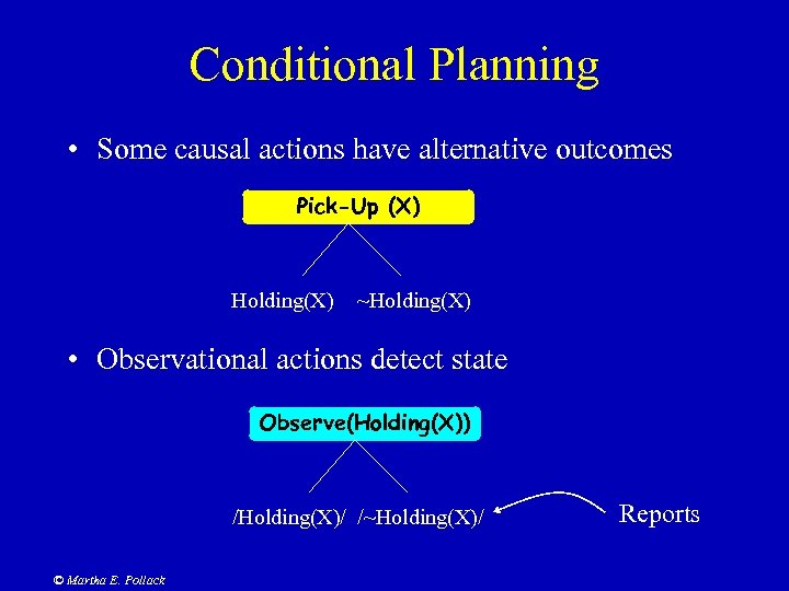 Conditional Planning • Some causal actions have alternative outcomes Pick-Up (X) Holding(X) ~Holding(X) •