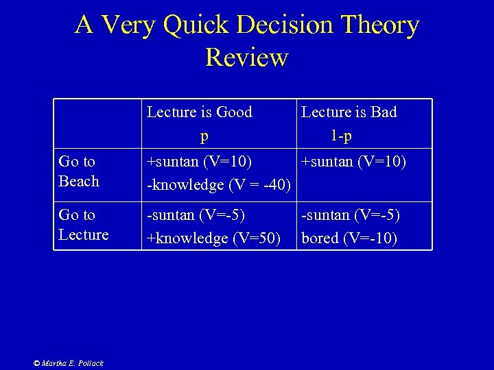 A Very Quick Decision Theory Review Lecture is Good p Lecture is Bad 1