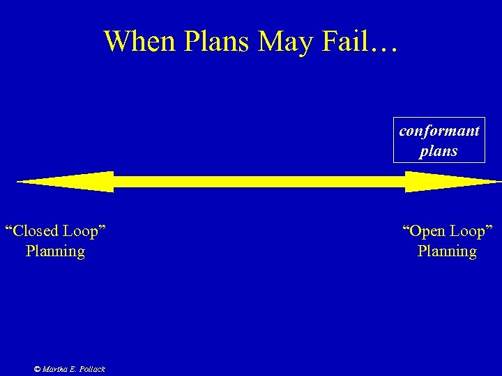 """When Plans May Fail… conformant plans """"Closed Loop"""" Planning © Martha E. Pollack """"Open"""