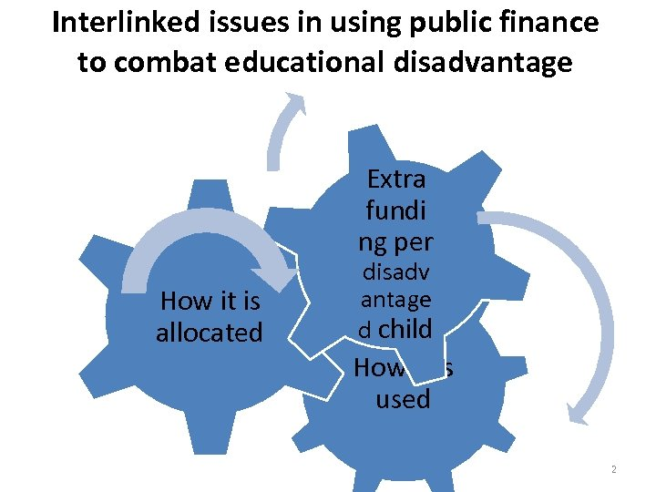 Interlinked issues in using public finance to combat educational disadvantage Extra fundi ng per