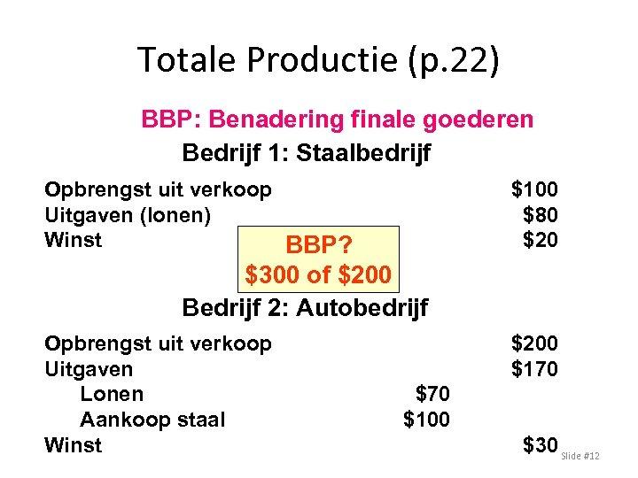 Totale Productie (p. 22) BBP: Benadering finale goederen Bedrijf 1: Staalbedrijf Opbrengst uit verkoop