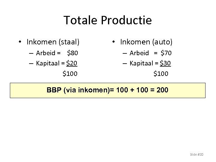 Totale Productie • Inkomen (staal) • Inkomen (auto) – Arbeid = $80 – Kapitaal