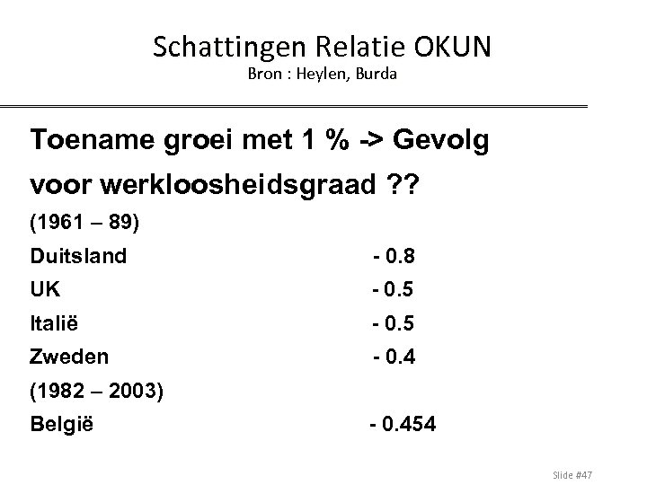 Schattingen Relatie OKUN Bron : Heylen, Burda Toename groei met 1 % -> Gevolg
