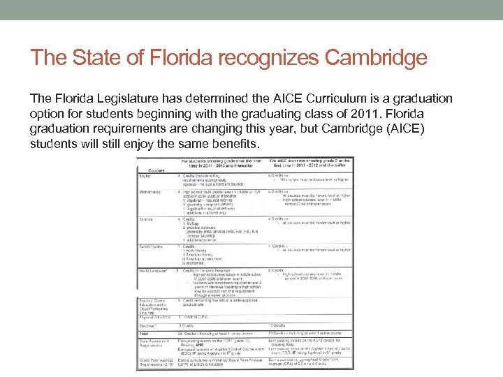The State of Florida recognizes Cambridge The Florida Legislature has determined the AICE Curriculum