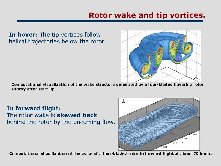 Rotor wake and tip vortices. In hover: The tip vortices follow helical trajectories below