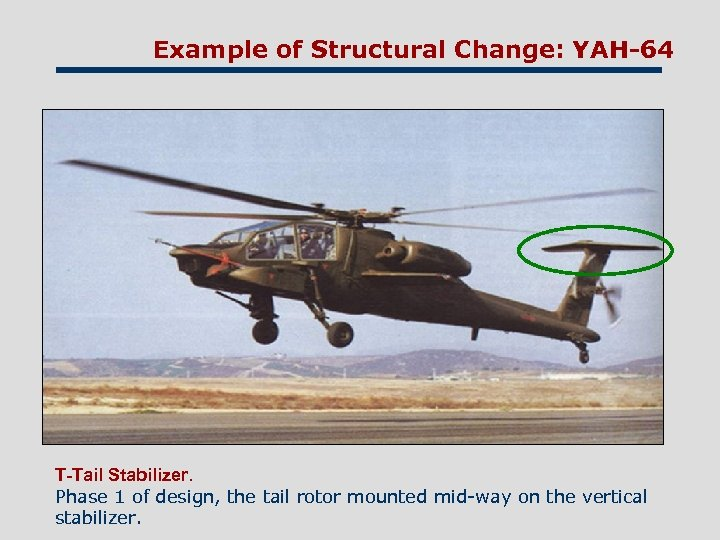 Example of Structural Change: YAH-64 T-Tail Stabilizer. Phase 1 of design, the tail rotor