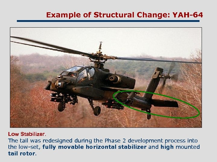 Example of Structural Change: YAH-64 Low Stabilizer. The tail was redesigned during the Phase