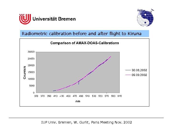 Radiometric calibration before and after flight to Kiruna ___________________________ IUP Univ. Bremen, W. Gurlit,