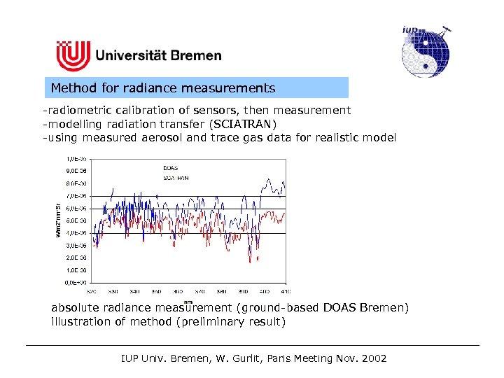 Method for radiance measurements -radiometric calibration of sensors, then measurement -modelling radiation transfer (SCIATRAN)