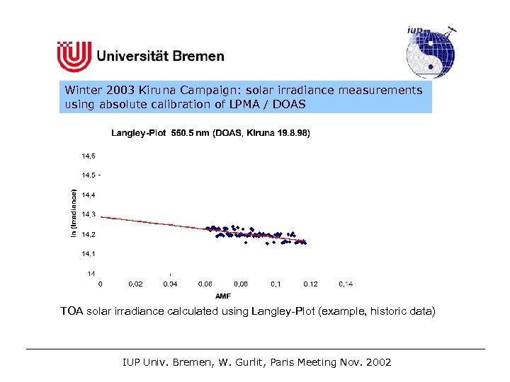Winter 2003 Kiruna Campaign: solar irradiance measurements using absolute calibration of LPMA / DOAS