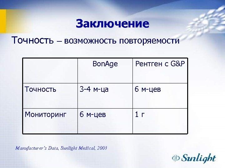 Заключение Точность – возможность повторяемости Bon. Age Рентген с G&P Точность 3 -4 м-ца