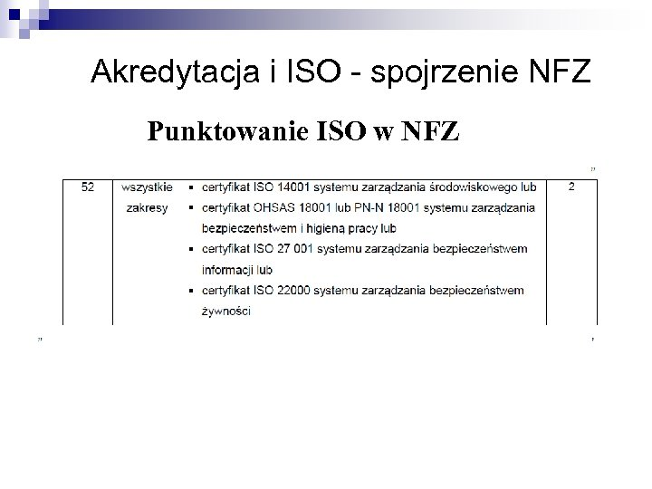 Akredytacja i ISO - spojrzenie NFZ Punktowanie ISO w NFZ