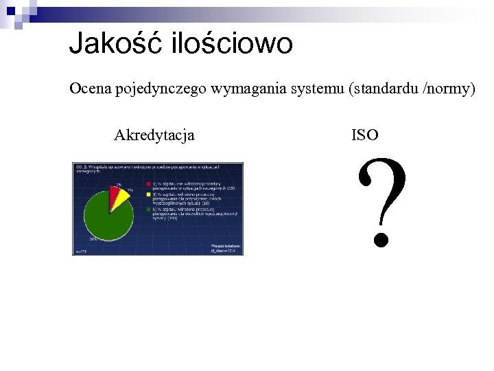 Jakość ilościowo Ocena pojedynczego wymagania systemu (standardu /normy) Akredytacja ISO ?