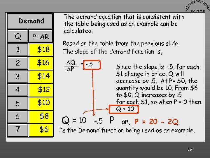 Demand Q P=AR 1 $18 2 $16 3 $14 4 $12 5 $10 6