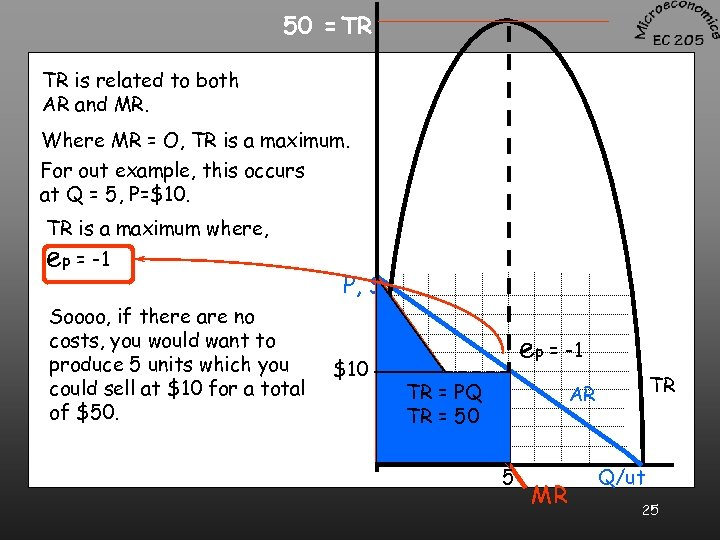 50 = TR TR is related to both AR and MR. Where MR =